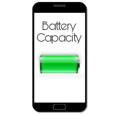 Battery Capacity of your Smartphone