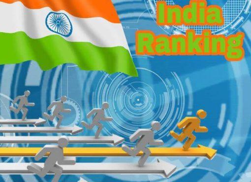 India's International Ranking