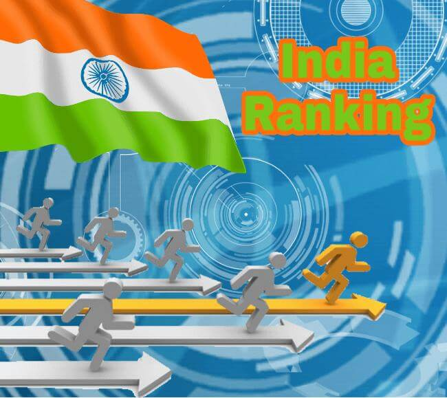 India's International Ranking