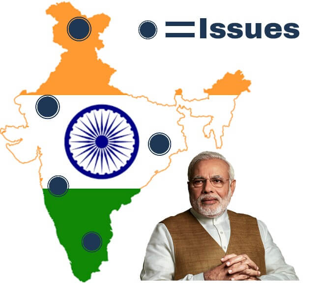 Issues in India to be addressed by PM Modi, Issues in India, Problems in India, Issues of India