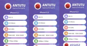 Antutu score for iPhone XI, performance score of iPhone XI Max, iPhone XI Max Pro,