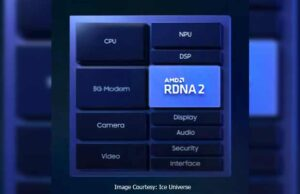 Samsung Exynos Chipset with AMD may launch in July 2021, Samsung Exynos Chipset with RDNA2, Samsung Exnos chipset with AMD